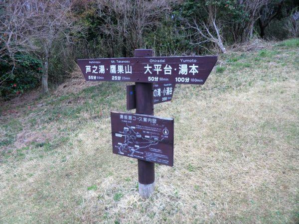箱根・浅間山